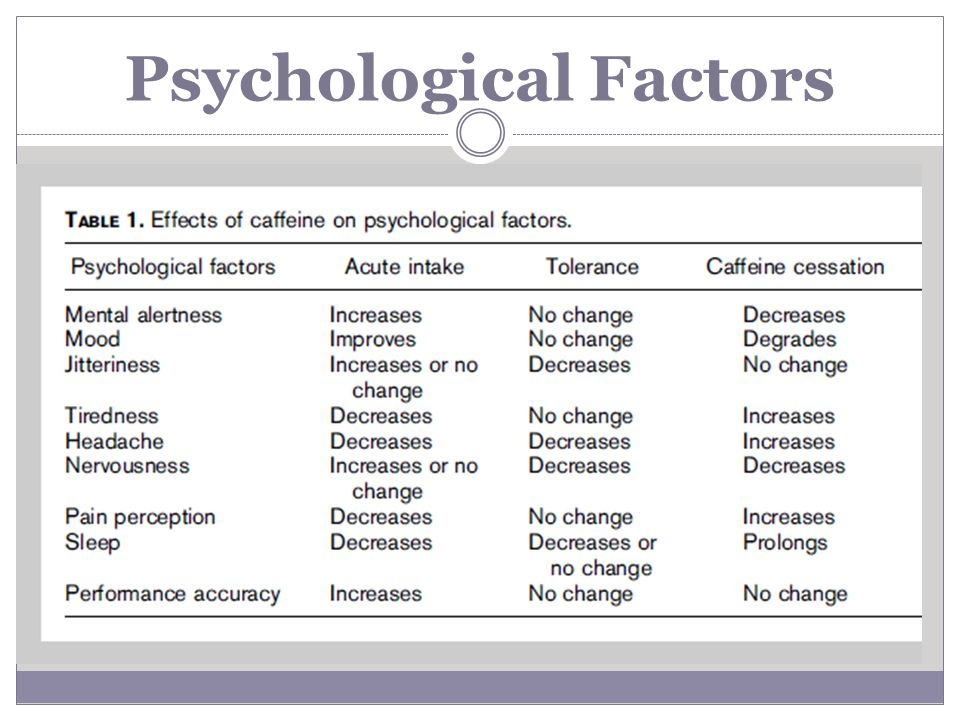 psychological influences dissertation