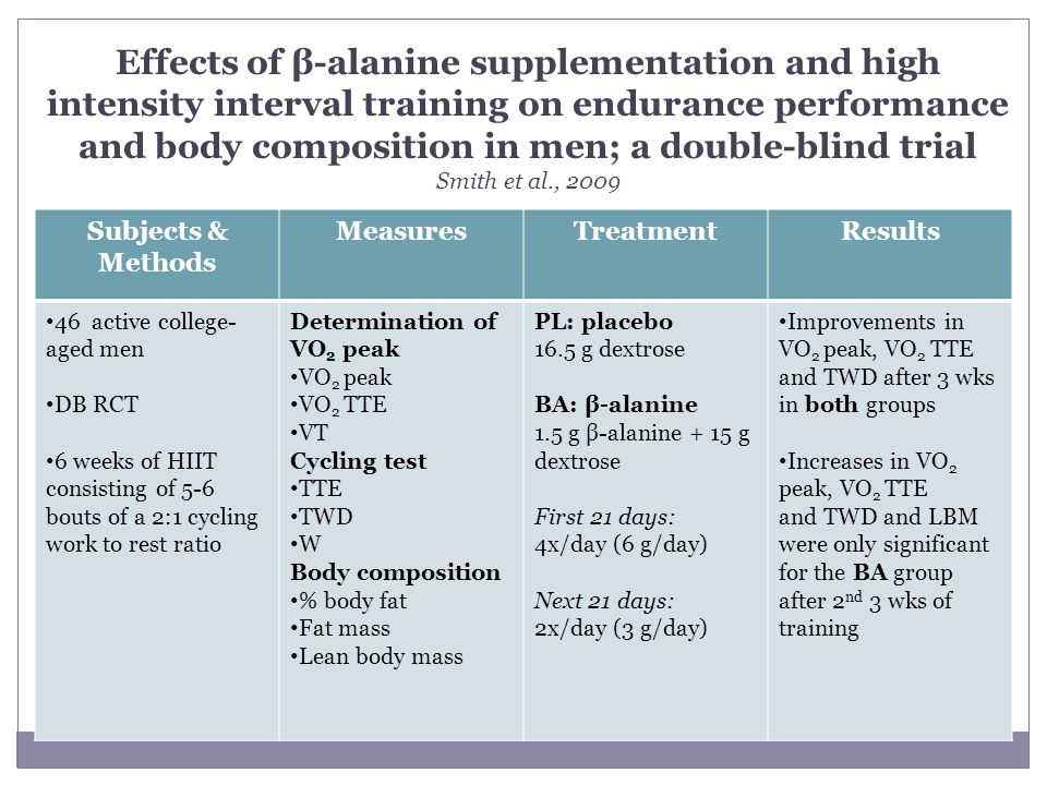 The Effect of Protandim Supplementation on Oxidative Damage and Athletic Performance