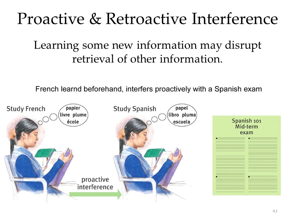 explain proactive and retroactive interference È proactive interference is when information learned previously interferes with information being currently learned fd è retroactive interference is when information being learned right now .