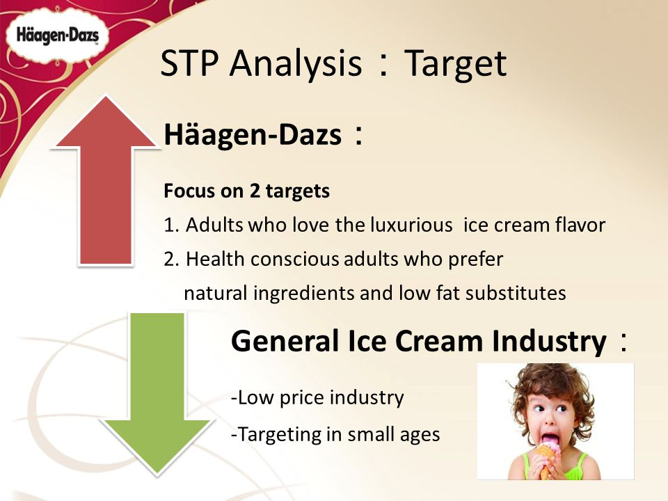 ice cream industry analysis Market research and insight for the global ice cream industry, including forecasts,  consumer trends, and analysis of market size and share by country market.