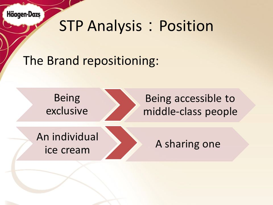 Stp analysis of amul ice cream