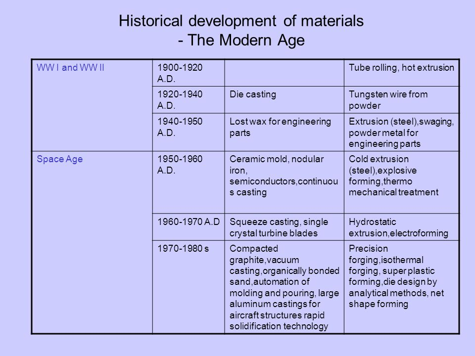 Lecture New Technology In Manufacturing Ppt Download