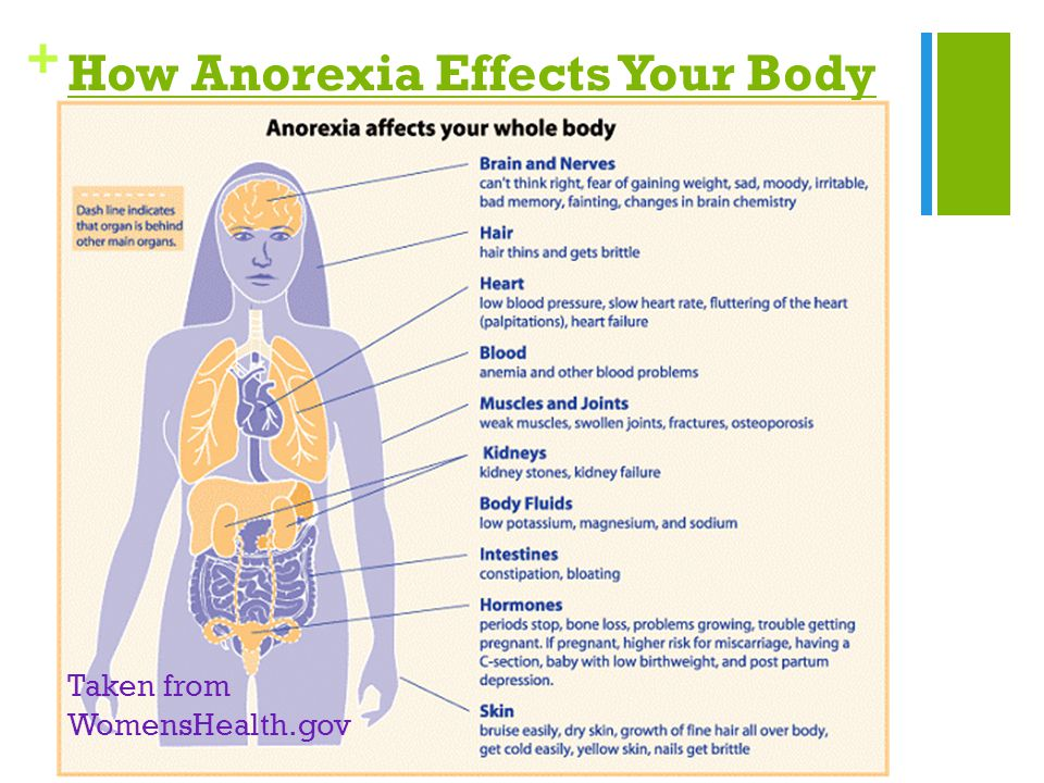 a discussion about the spread of the anorexia nervosa disease Anorexia nervosa (an) is a serious eating disorder, often with psychiatric co-morbidities an occurs in 1% of girls in the risk ages 13–18 years and in about 01 % of boys in the same age.