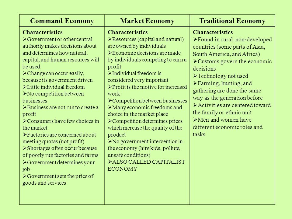 traditional economy command economy and market Types of economic systems  1) traditional economy 2) command economy 3) market economy 4) mixed economy describe the similarities & differences between major economic systems  of market & command economy economic decisions made in the market government plays  a role in allocating.