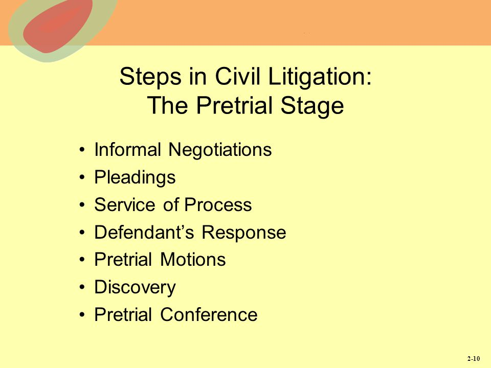 Steps in Civil Litigation: The Pretrial Stage