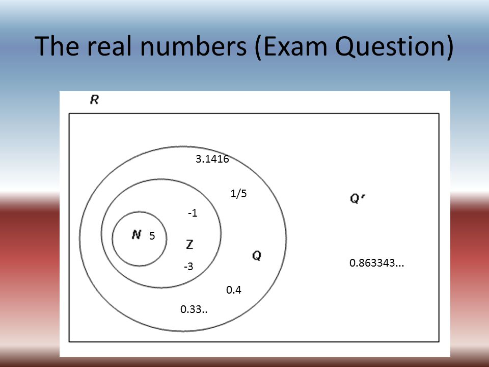 The real numbers (Exam Question)