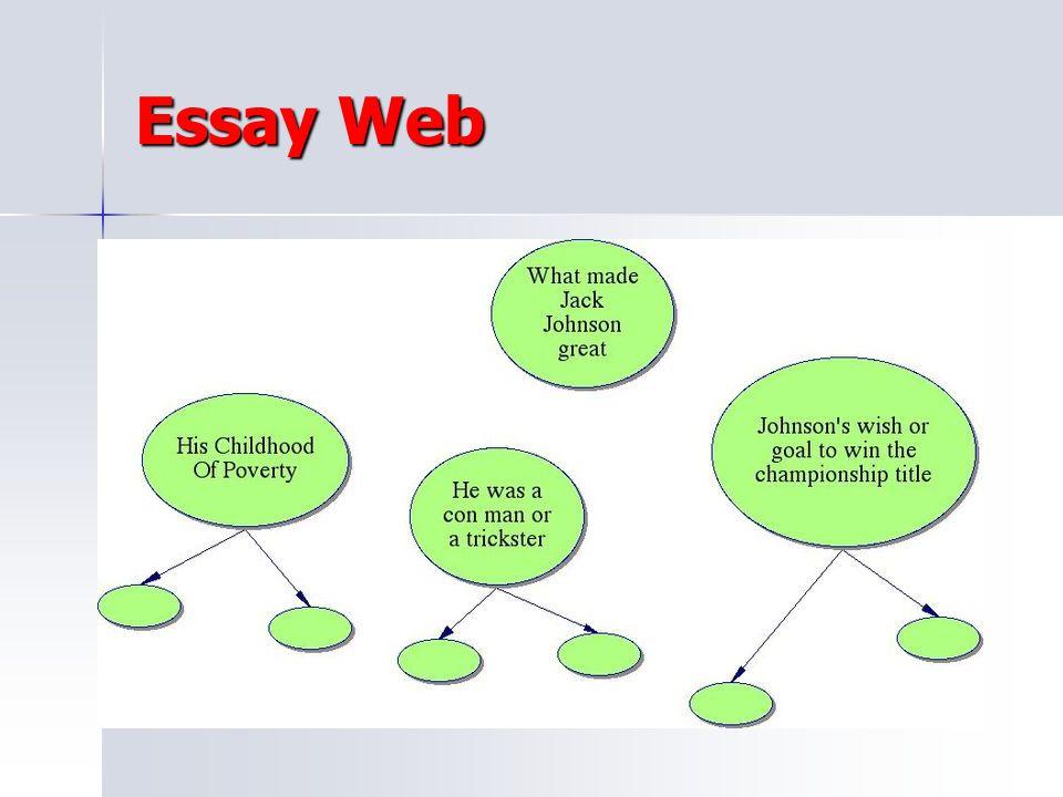 Essay Web