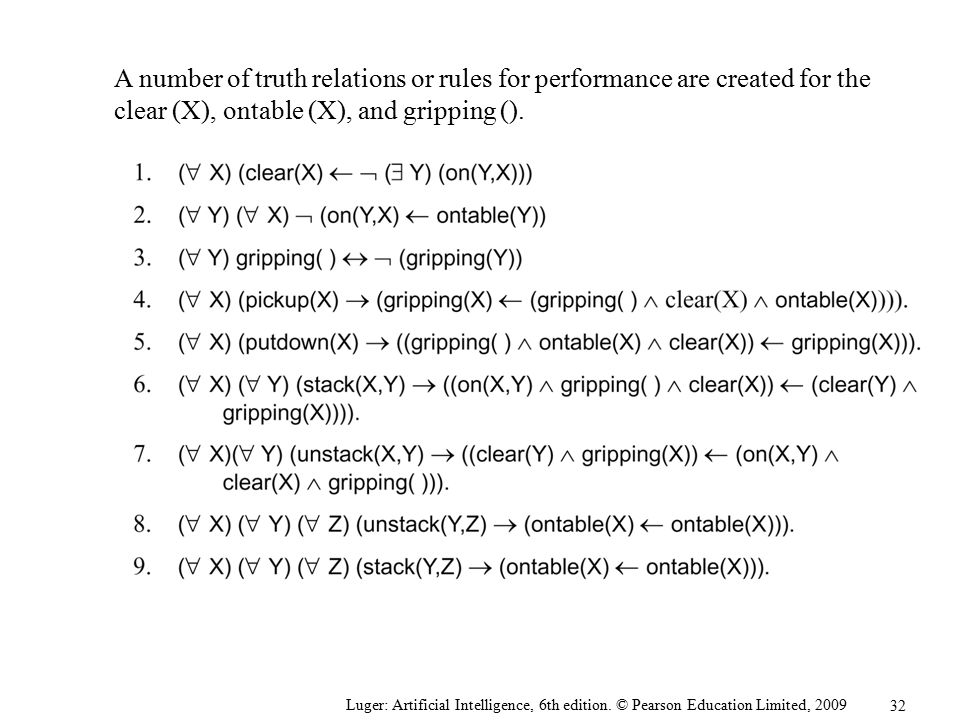 A number of truth relations or rules for performance are created for the clear (X), ontable (X), and gripping ().