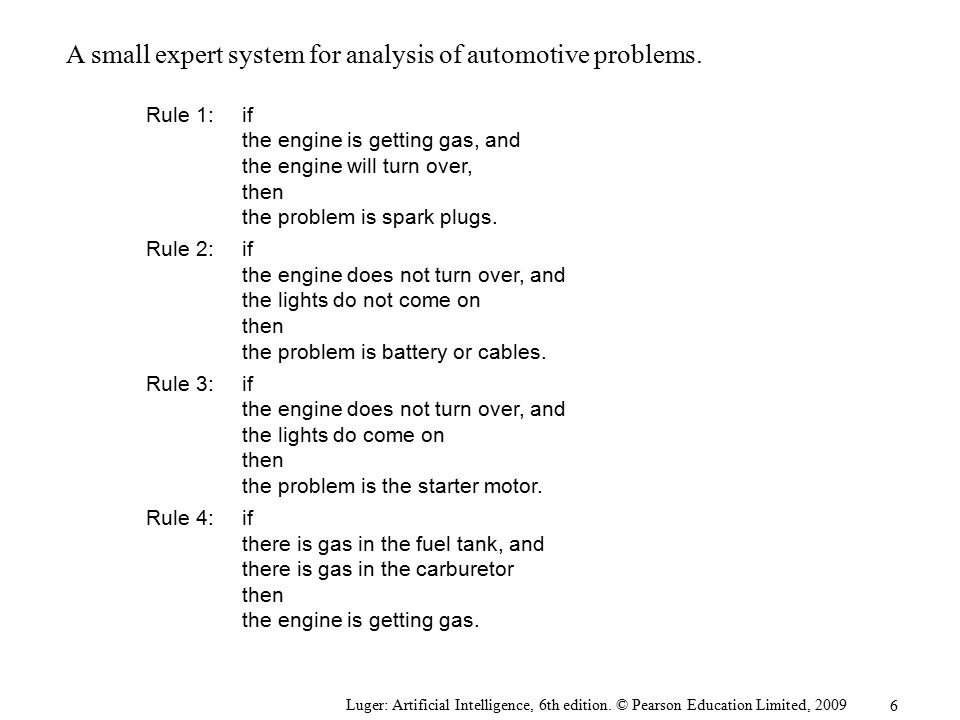 A small expert system for analysis of automotive problems.