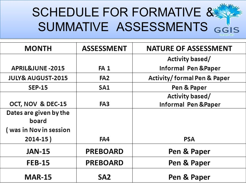 formative and summative assessment essay Formative and summative assessments both check for understanding formative assessments may decrease a student's test anxiety that usually comes at the end of a lesson.