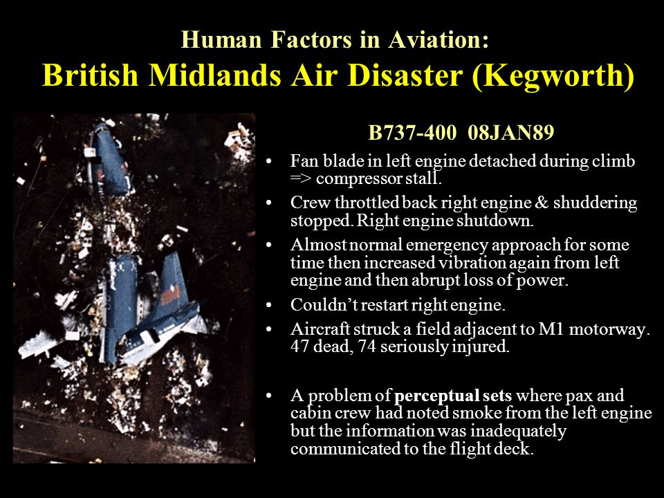 human factors performance in aviation Supersedes avif4001b - manage human factors in aircraft flight, this unit   individual performance when conducting aviation operations is.