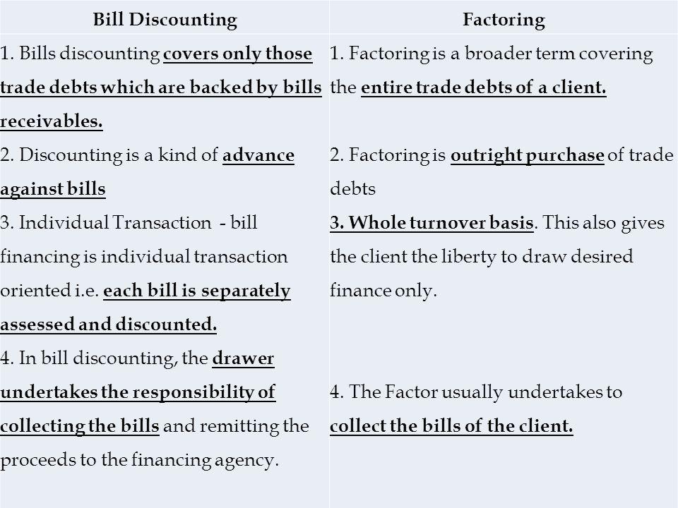 16 Bill Discounting ...  Bill Receivables