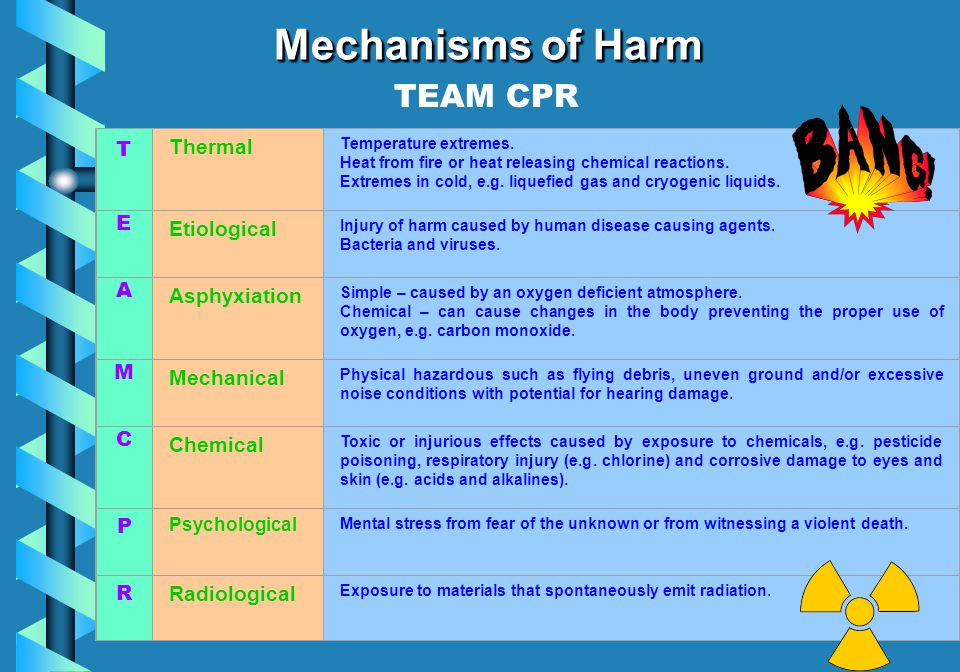 Mechanisms of Harm TEAM CPR T Thermal E Etiological A Asphyxiation M