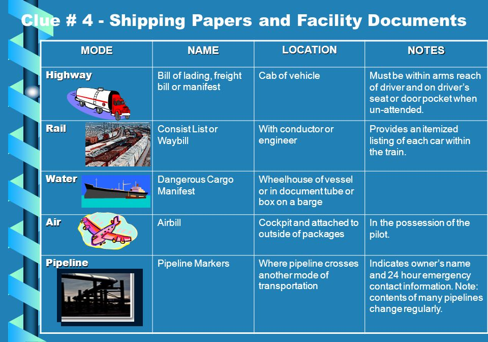 Clue # 4 - Shipping Papers and Facility Documents