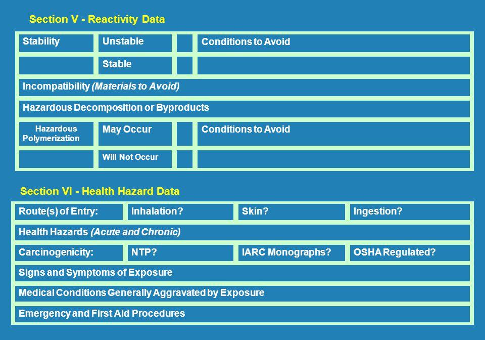 Section VI - Health Hazard Data