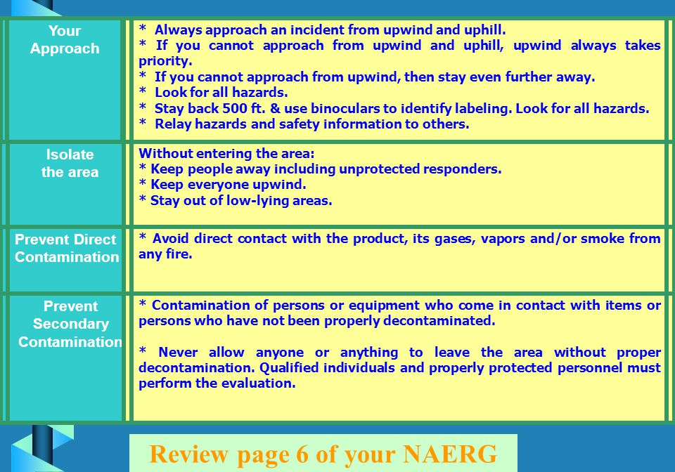 Prevent Secondary Contamination Review page 6 of your NAERG