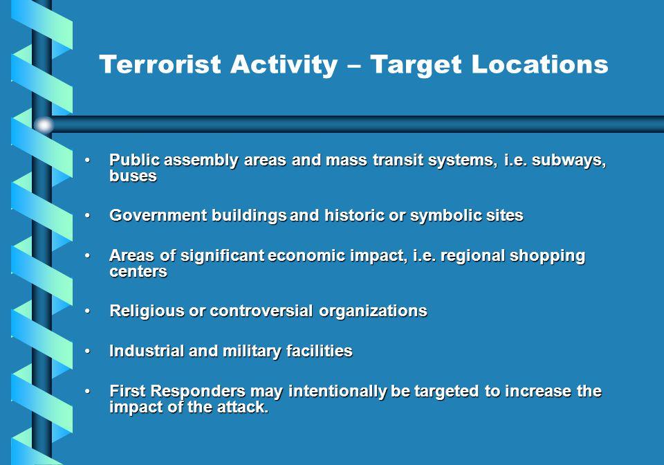 Terrorist Activity – Target Locations