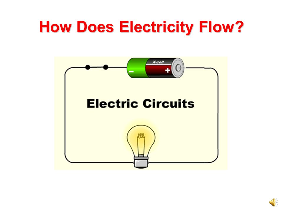 How Does Electricity Flow? - ppt download
