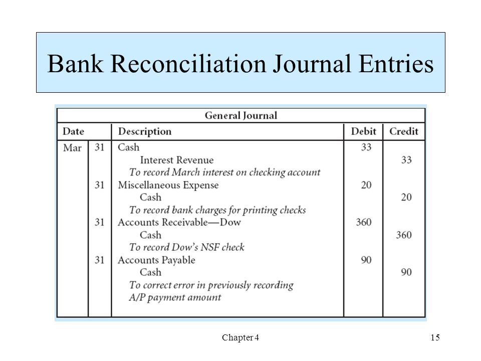 Cash, Short-term Investments and Accounts Receivable - ppt download