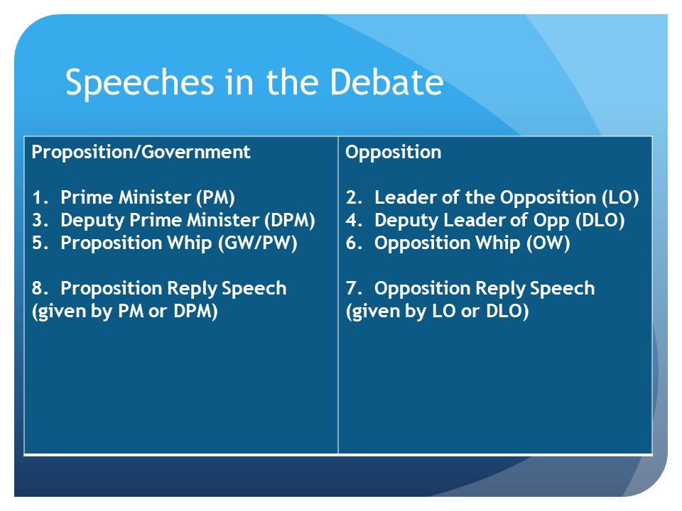 Speeches in the Debate Proposition/Government 1. Prime Minister (PM)