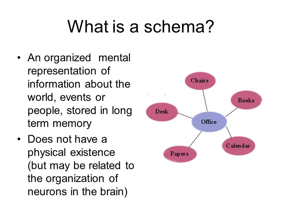 how social schemas theory and related A growing area in sociology investigates the social causes and consequences of mental health and illness the social causes of mental illness have included disadvantaged social statuses and stress social stress theory became prominent in the 1980s and continues to guide many sociological studies.