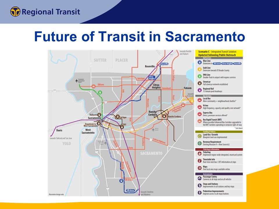 Future of Transit in Sacramento