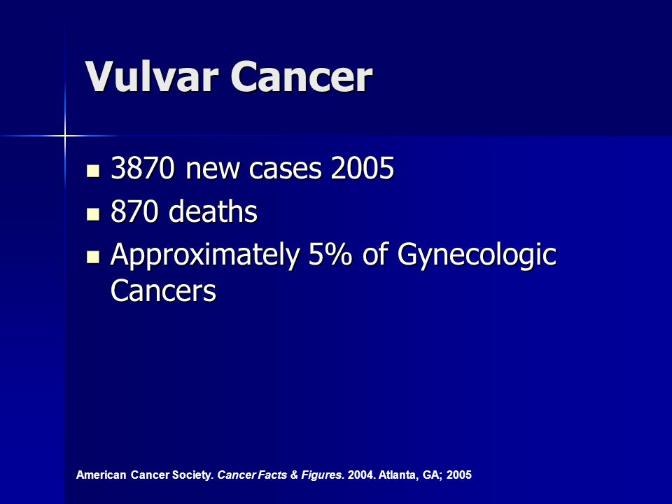 Vulvar Cancer 3870 new cases 2005 870 deaths