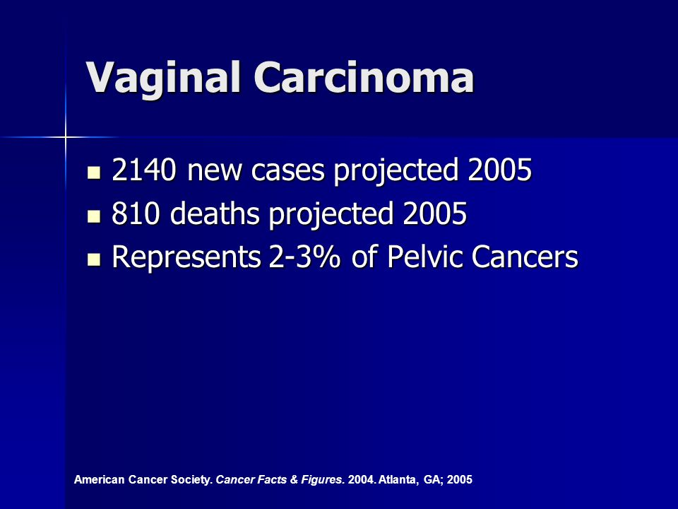 Vaginal Carcinoma 2140 new cases projected 2005
