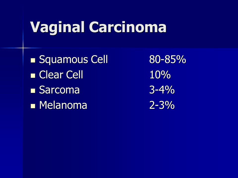 Vaginal Carcinoma Squamous Cell 80-85% Clear Cell 10% Sarcoma 3-4%