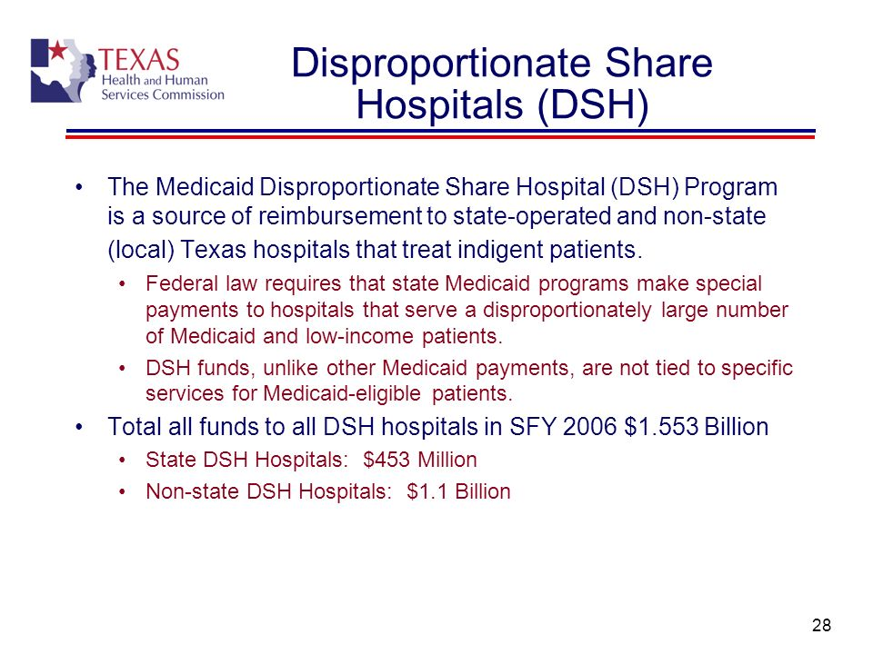 Disproportionate Share Hospitals (DSH)