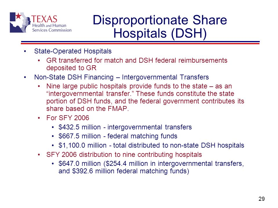 Disproportionate Share Hospitals (DSH)