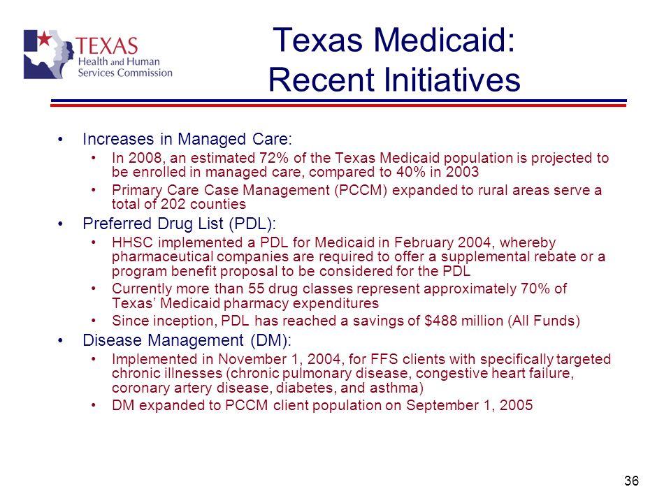 Texas Medicaid: Recent Initiatives