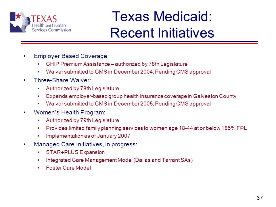 Texas Medicaid: Recent Initiatives