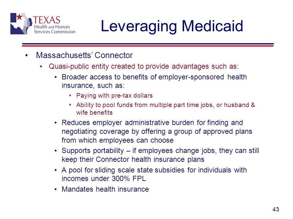 Leveraging Medicaid Massachusetts' Connector