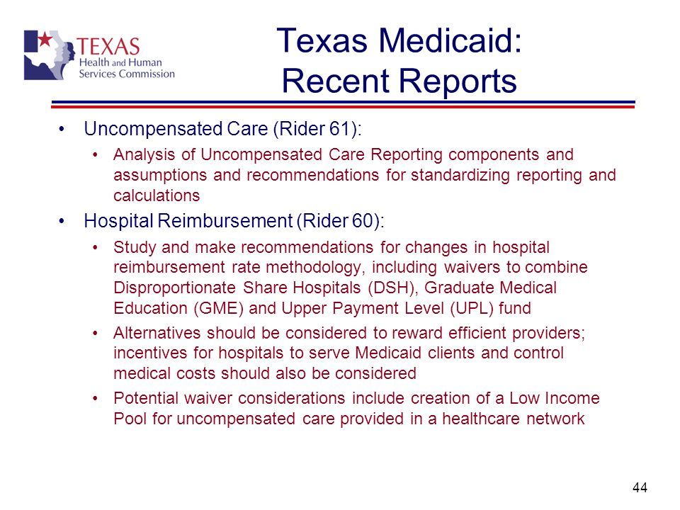 Texas Medicaid: Recent Reports