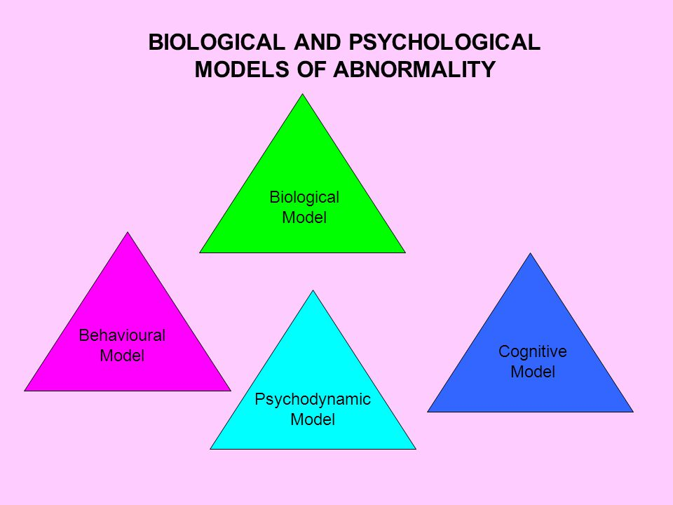 the models of abnormality evaluate the medical model and the behavioural model of abnormality the biological model: the biological model also referred to as the medical, .