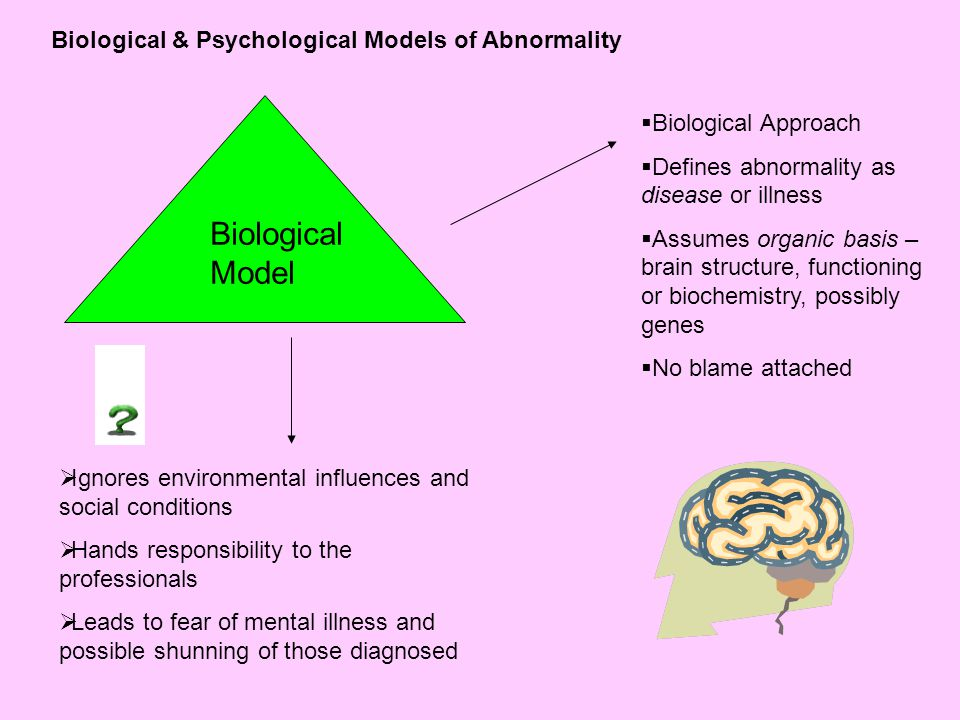 the biological models of abnormality The psychological model of abnormality also stems from biological and genetic these psychological models of abnormality stress the psychological variables.
