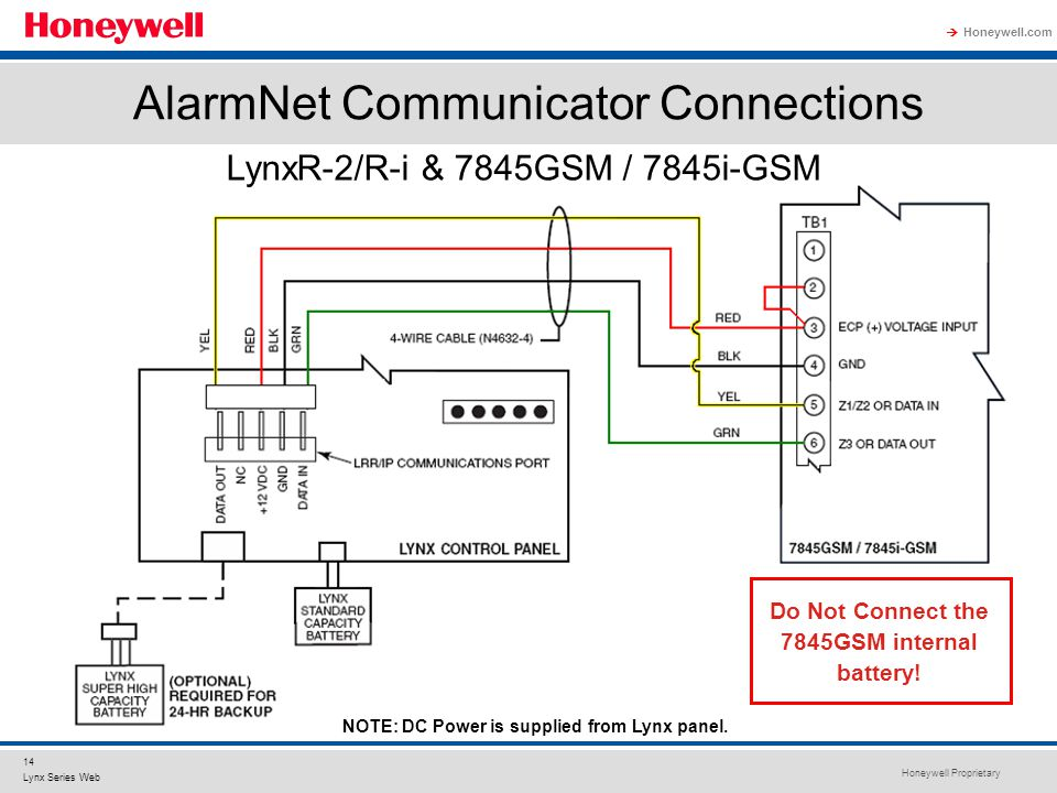 AlarmNet+Communicator+Connections lynx series lynx plus lynxr 2 lynxr en lynxr i lynxr isia ppt radionics 4112 wiring diagram at crackthecode.co