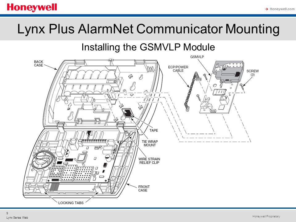 Lynx+Plus+AlarmNet+Communicator+Mounting lynx series lynx plus lynxr 2 lynxr en lynxr i lynxr isia ppt lynxr wiring diagram at gsmx.co