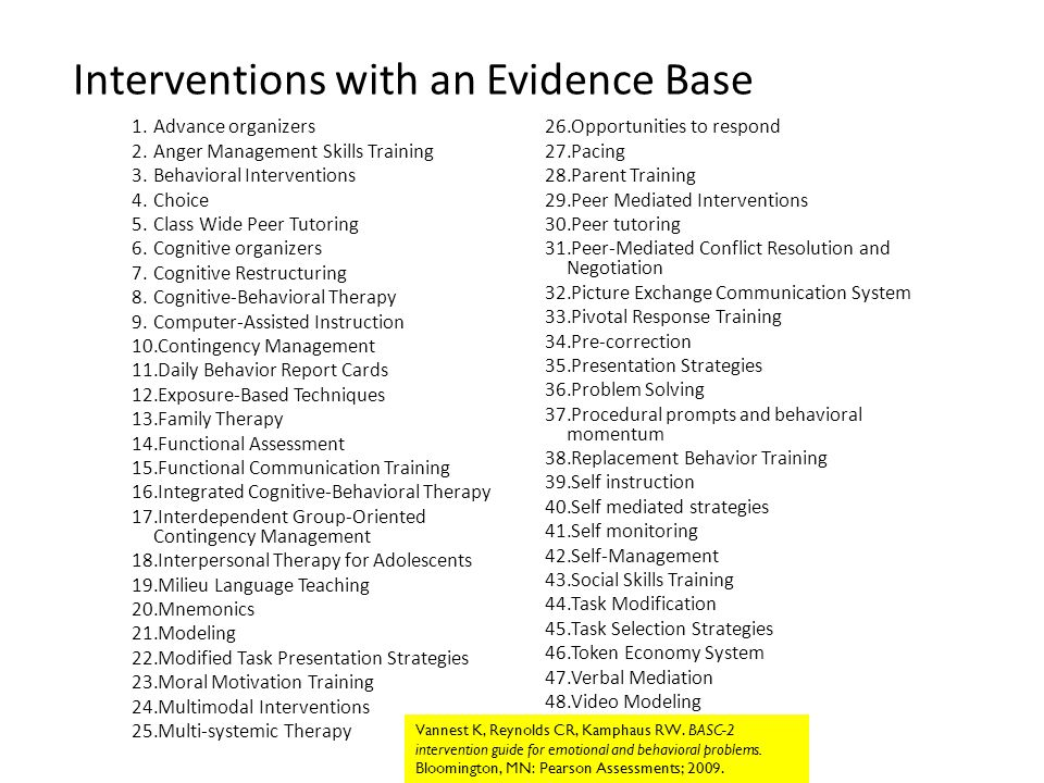Interventions With An Evidence Base