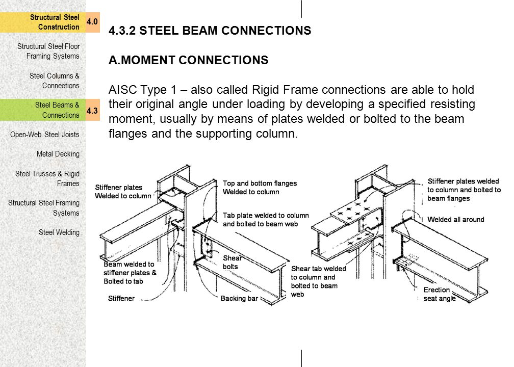 4.3.2 STEEL BEAM CONNECTIONS MOMENT CONNECTIONS