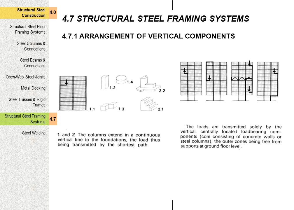 4.7 STRUCTURAL STEEL FRAMING SYSTEMS