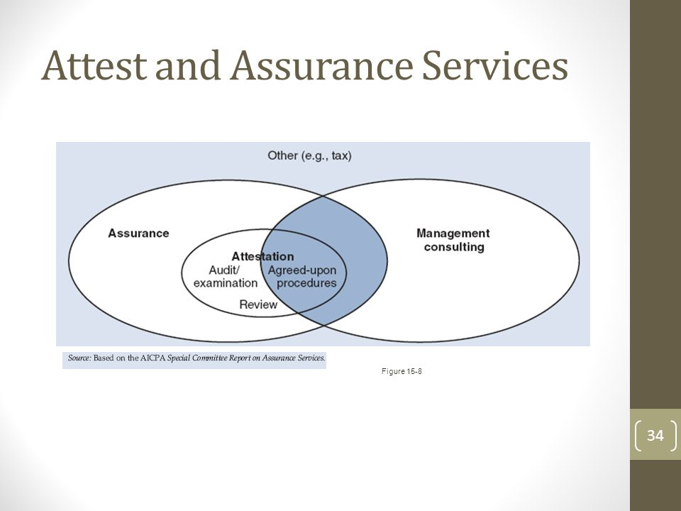 assurance services versus attestation services What is the difference between assurance and attestation in auditing   reinforced which need not to be attestation eg compilation services etc.