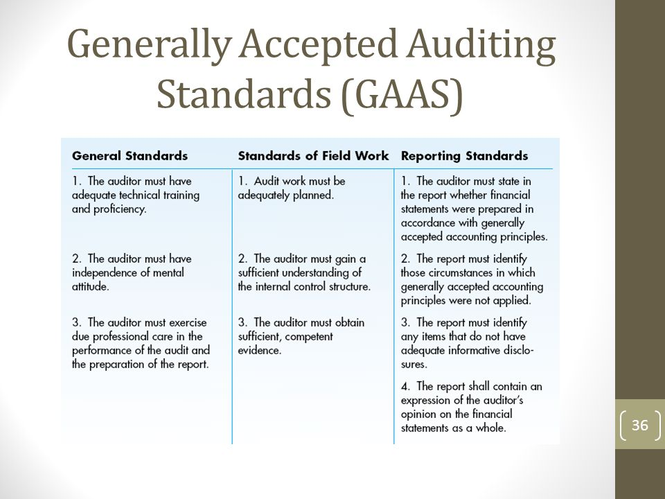 importance of generally accepted auditing standards Given the importance of its role, queries are often raised about the audit, the   framework of generally accepted auditing standards (gaas) which set out.