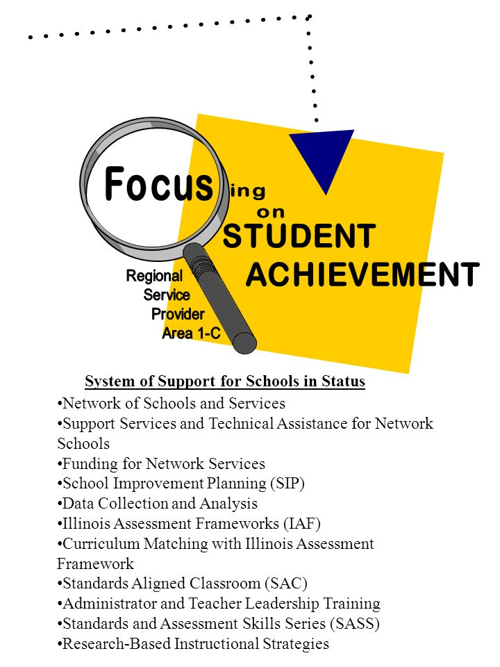 System of Support for Schools in Status