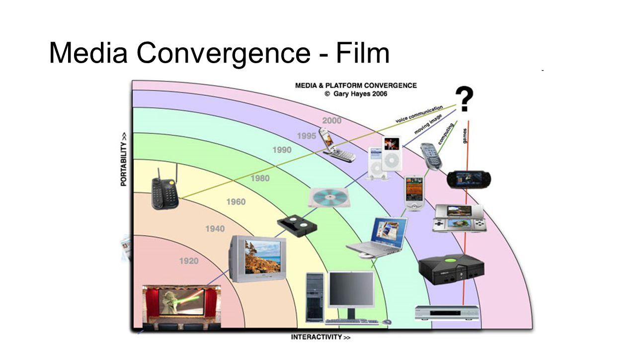 essay on media convergence