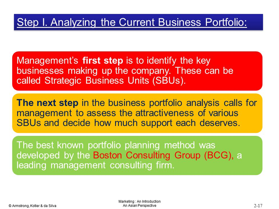 an introduction to the strategic business units sbus This is strategic portfolio planning  or dogs helps companies evaluate each of its strategic business units based on two factors: (1) the sbu's market growth.