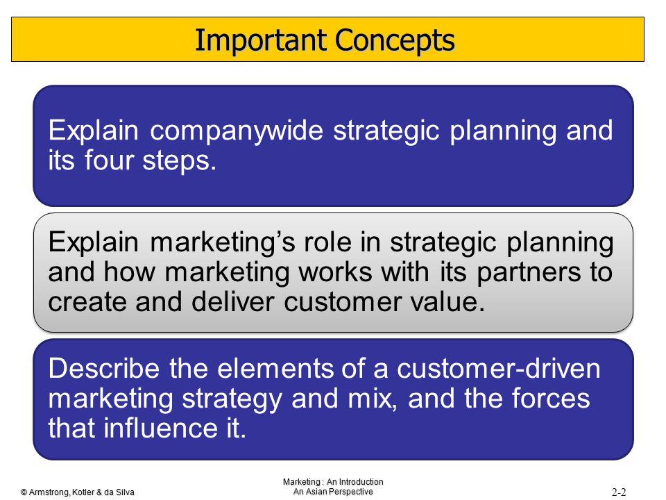 explaining marketing essay