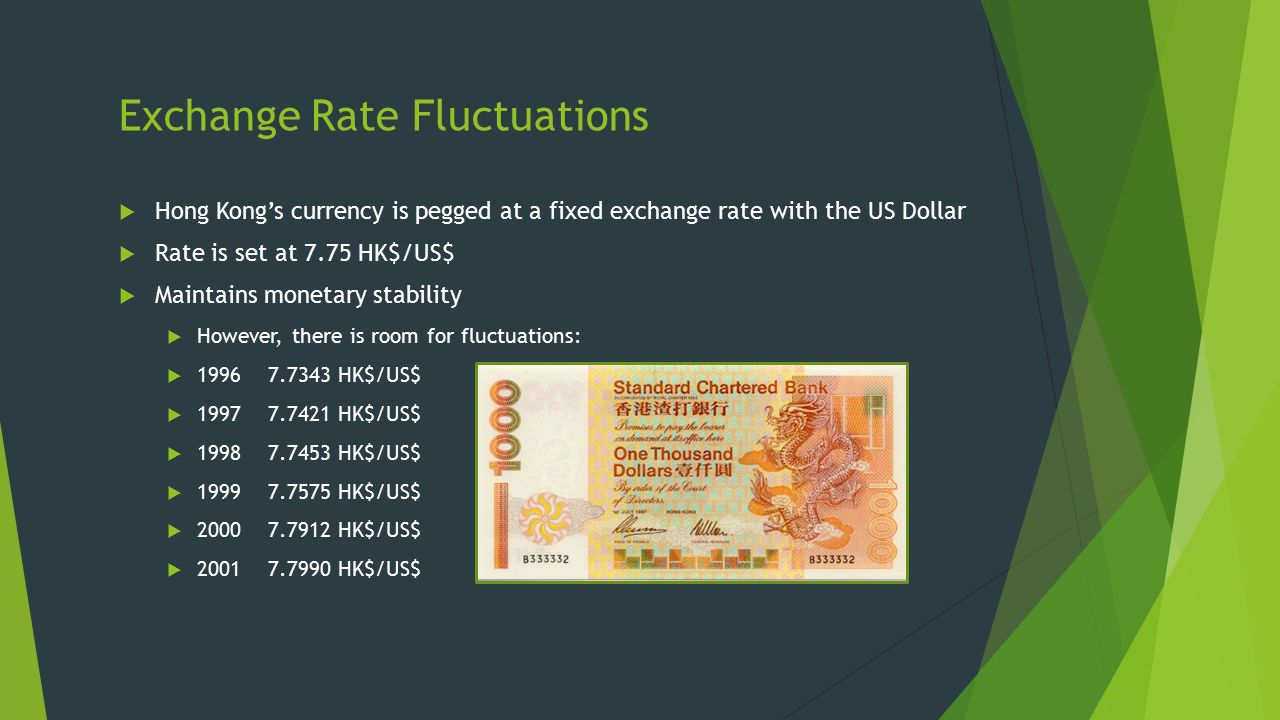 exchange rate fluctuations The various theories of exchange rate determination, as we have seen, seek to explain only the equilibrium or normal long period exchange rates advertisements: market rates (or day-to-day rates) of exchange are, however, subject to fluctuations in response to the supply of and demand for international money transfers.