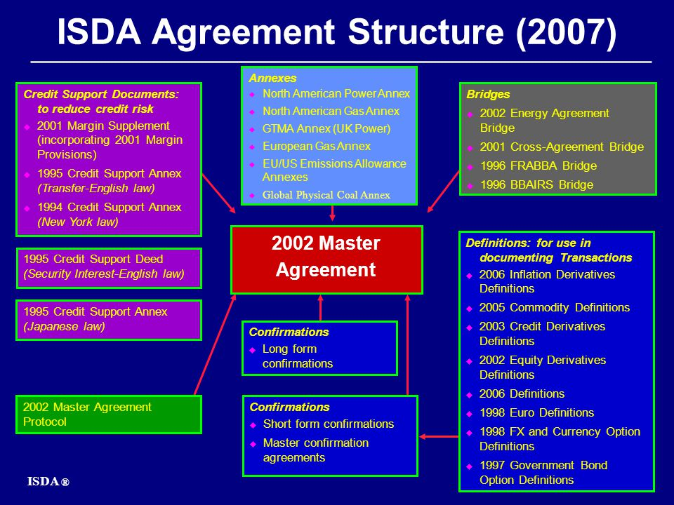 1998 fx and currency options definitions isda